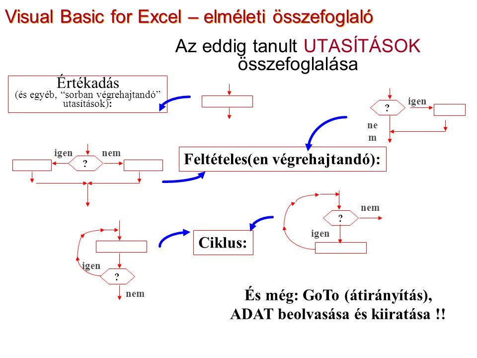Az eddig tanult UTASÍTÁSOK összefoglalása Feltételes(en végrehajtandó): Ciklus: És még: GoTo (átirányítás), ADAT beolvasása és kiiratása !! ? nemnem i