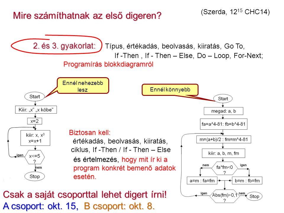 Mire számíthatnak az első digeren? 2. és 3. gyakorlat: 2. és 3. gyakorlat: Típus, értékadás, beolvasás, kiiratás, Go To, If -Then, If - Then – Else, D