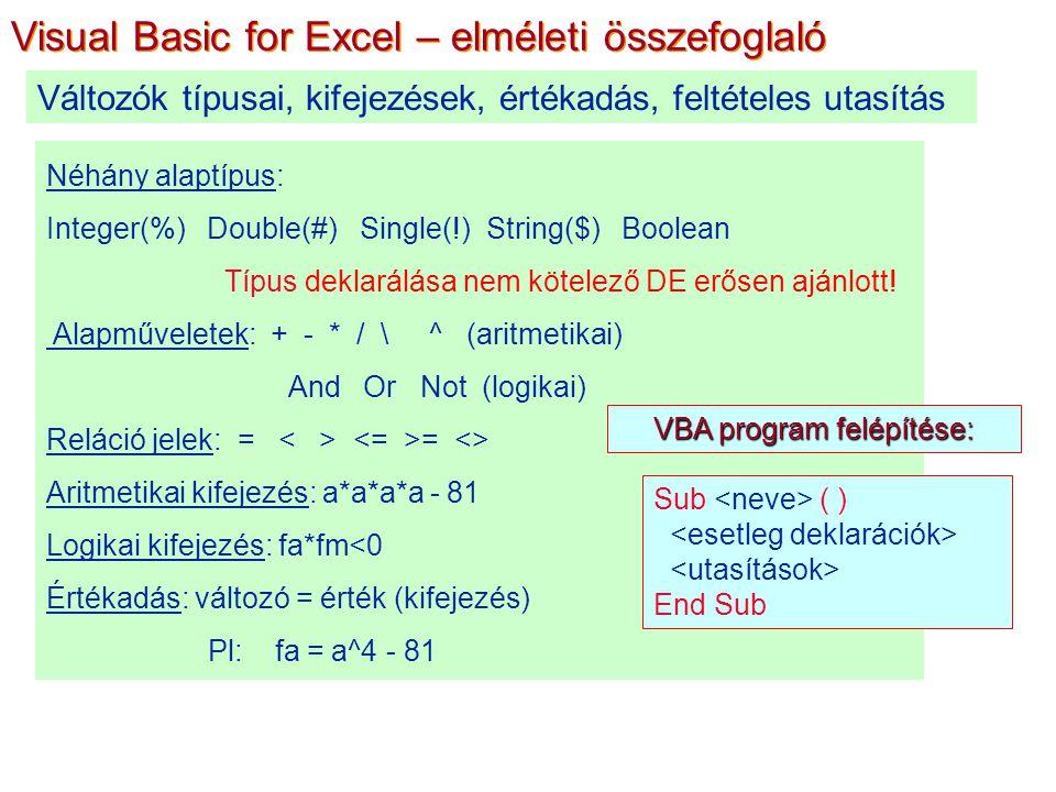 Néhány alaptípus: Integer(%) Double(#) Single(!) String($) Boolean Típus deklarálása nem kötelező DE erősen ajánlott! Alapműveletek: + - * / \ ^ (arit
