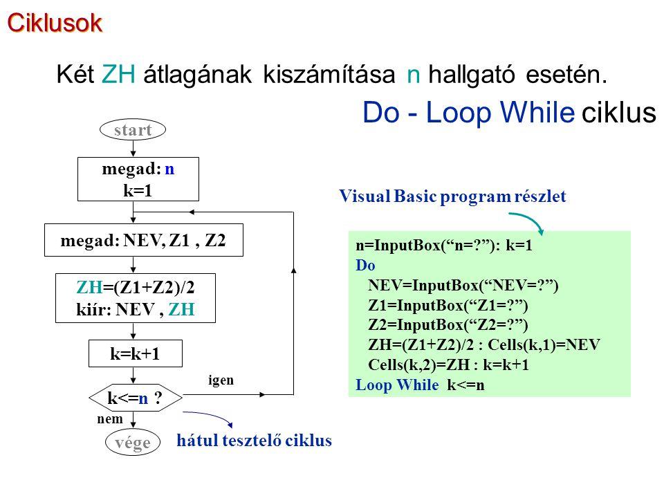 Do While - Loop ciklus n=InputBox( n=? ): k=1 Do While k<=n NEV=InputBox( NEV=? ) Z1=InputBox( Z1=? ) Z2=InputBox( Z2=? ) ZH=(Z1+Z2)/2 : Cells(k,1)=NEV Cells(k,2)=ZH : k=k+1 Loop Visual Basic program részlet Két ZH átlagának kiszámítása n hallgató esetén.