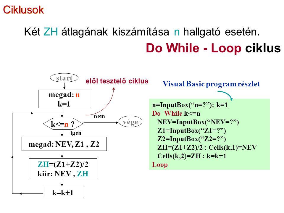 For To - Next ciklus elől tesztelő ciklus n=InputBox( n=? ) FOR k=1 TO n NEV=InputBox( NEV=? ) Z1=InputBox( Z1=? ) Z2=InputBox( Z2=? ): ZH=(Z1+Z2)/2 Cells(k,1)=NEV : Cells(k,2)=ZH NEXT k Visual Basic program részlet start megad: n k=1 k<=n .
