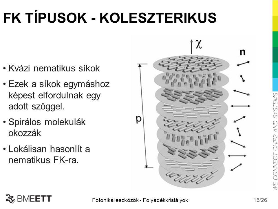 /26 Fotonikai eszközök - Folyadékkristályok FK TÍPUSOK - KOLESZTERIKUS Kvázi nematikus síkok Ezek a síkok egymáshoz képest elfordulnak egy adott szögg