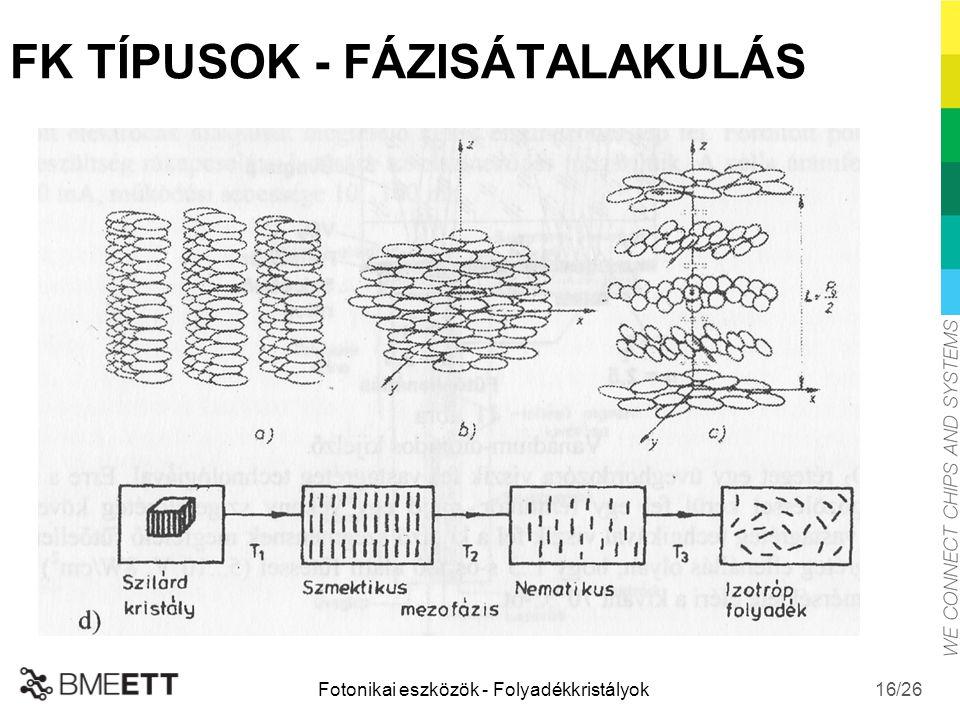 /26 Fotonikai eszközök - Folyadékkristályok FK TÍPUSOK - FÁZISÁTALAKULÁS 16