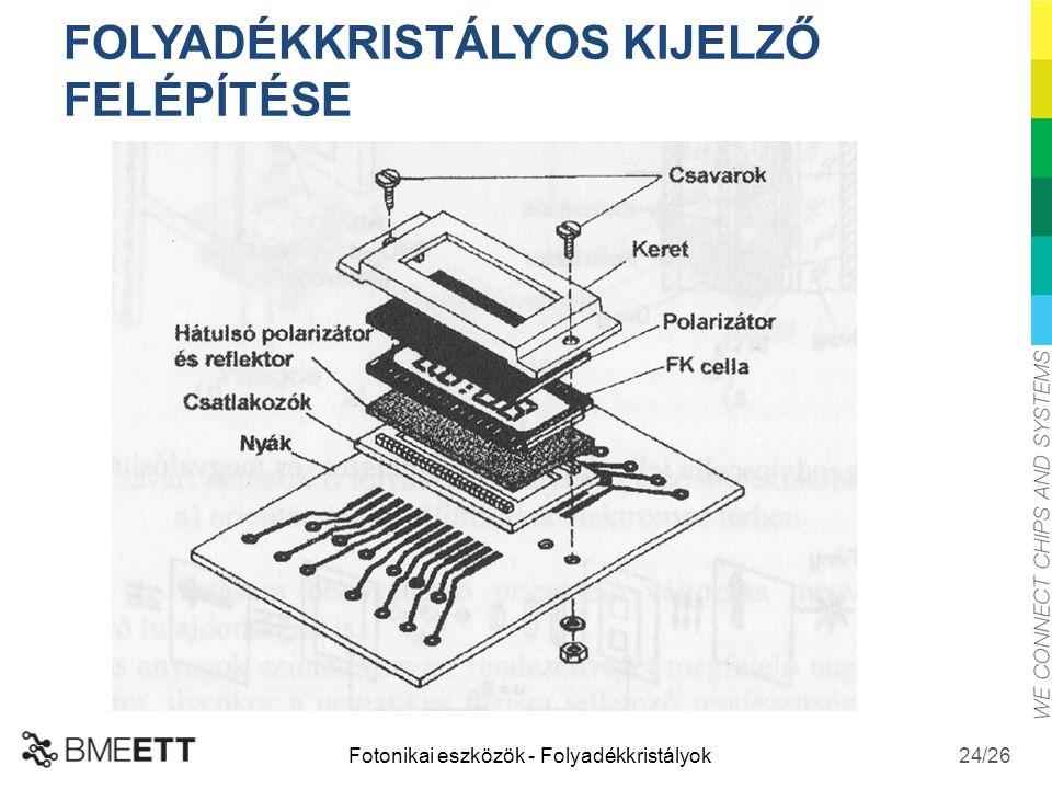/26 FOLYADÉKKRISTÁLYOS KIJELZŐ FELÉPÍTÉSE Fotonikai eszközök - Folyadékkristályok 24