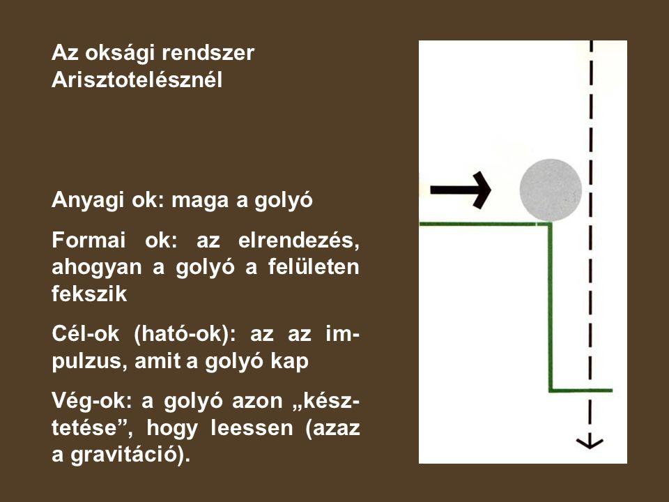 """Az oksági rendszer Arisztotelésznél Anyagi ok: maga a golyó Formai ok: az elrendezés, ahogyan a golyó a felületen fekszik Cél-ok (ható-ok): az az im- pulzus, amit a golyó kap Vég-ok: a golyó azon """"kész- tetése , hogy leessen (azaz a gravitáció)."""