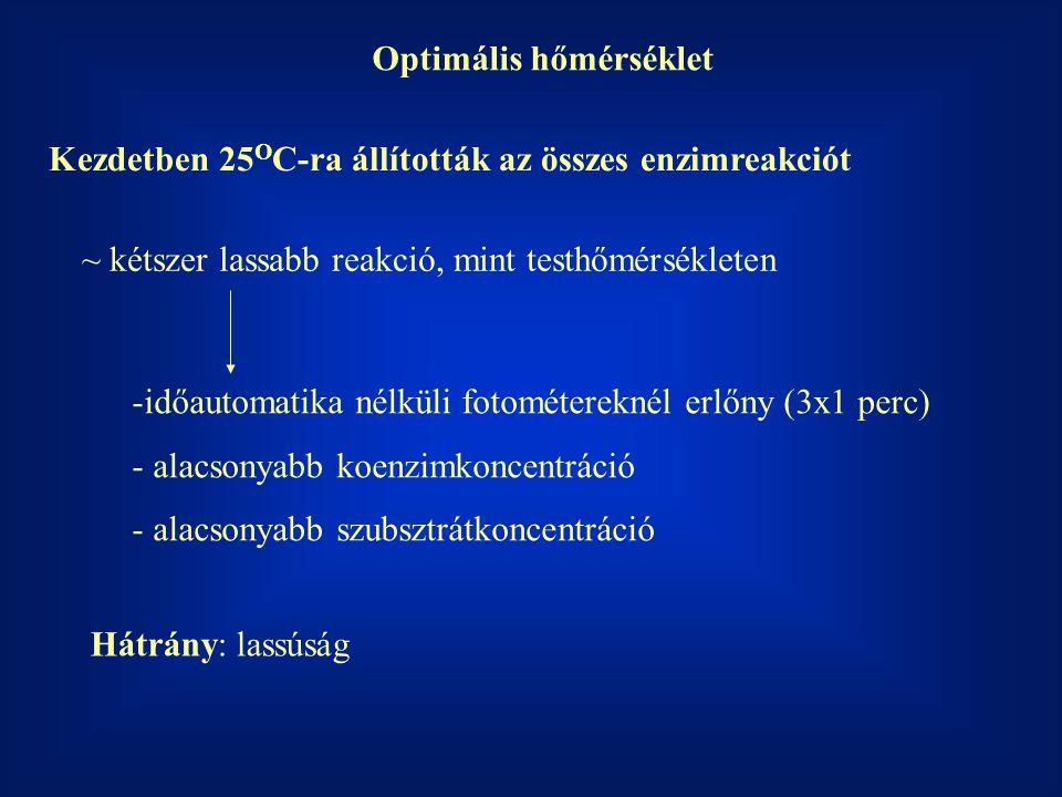 Optimális hőmérséklet Kezdetben 25 O C-ra állították az összes enzimreakciót ~ kétszer lassabb reakció, mint testhőmérsékleten -időautomatika nélküli