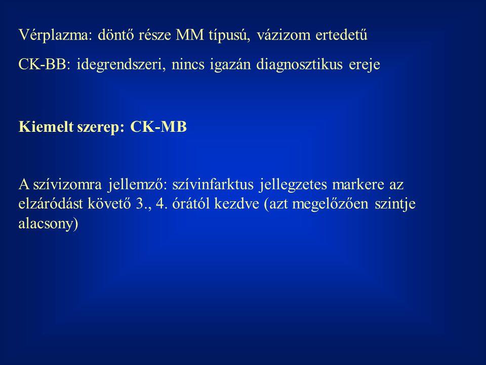 Vérplazma: döntő része MM típusú, vázizom ertedetű CK-BB: idegrendszeri, nincs igazán diagnosztikus ereje Kiemelt szerep: CK-MB A szívizomra jellemző:
