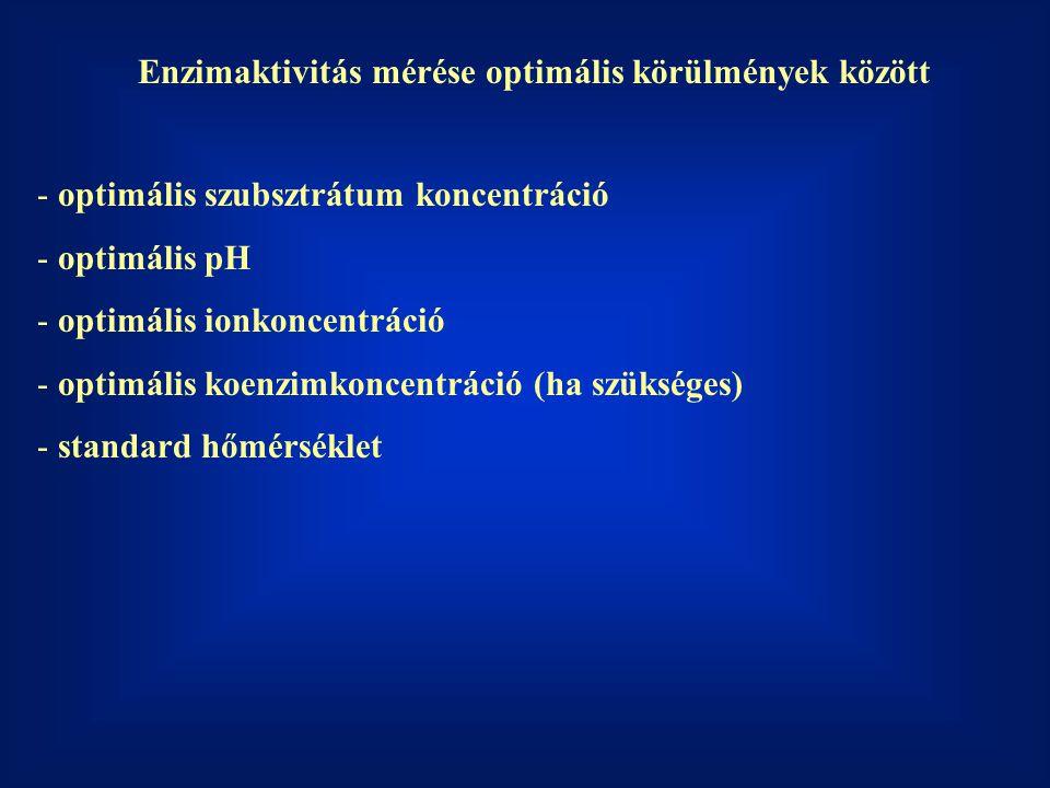 Enzimaktivitás mérése optimális körülmények között - optimális szubsztrátum koncentráció - optimális pH - optimális ionkoncentráció - optimális koenzi