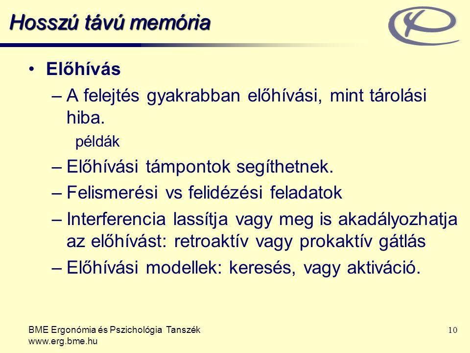 BME Ergonómia és Pszichológia Tanszék www.erg.bme.hu 10 Hosszú távú memória Előhívás –A felejtés gyakrabban előhívási, mint tárolási hiba. példák –Elő