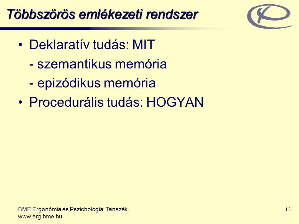 BME Ergonómia és Pszichológia Tanszék www.erg.bme.hu 13 Többszörös emlékezeti rendszer Deklaratív tudás: MIT - szemantikus memória - epizódikus memóri