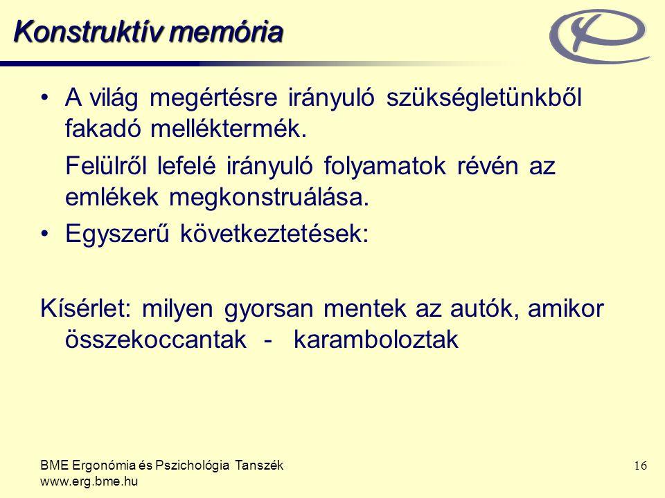 BME Ergonómia és Pszichológia Tanszék www.erg.bme.hu 16 Konstruktív memória A világ megértésre irányuló szükségletünkből fakadó melléktermék. Felülről