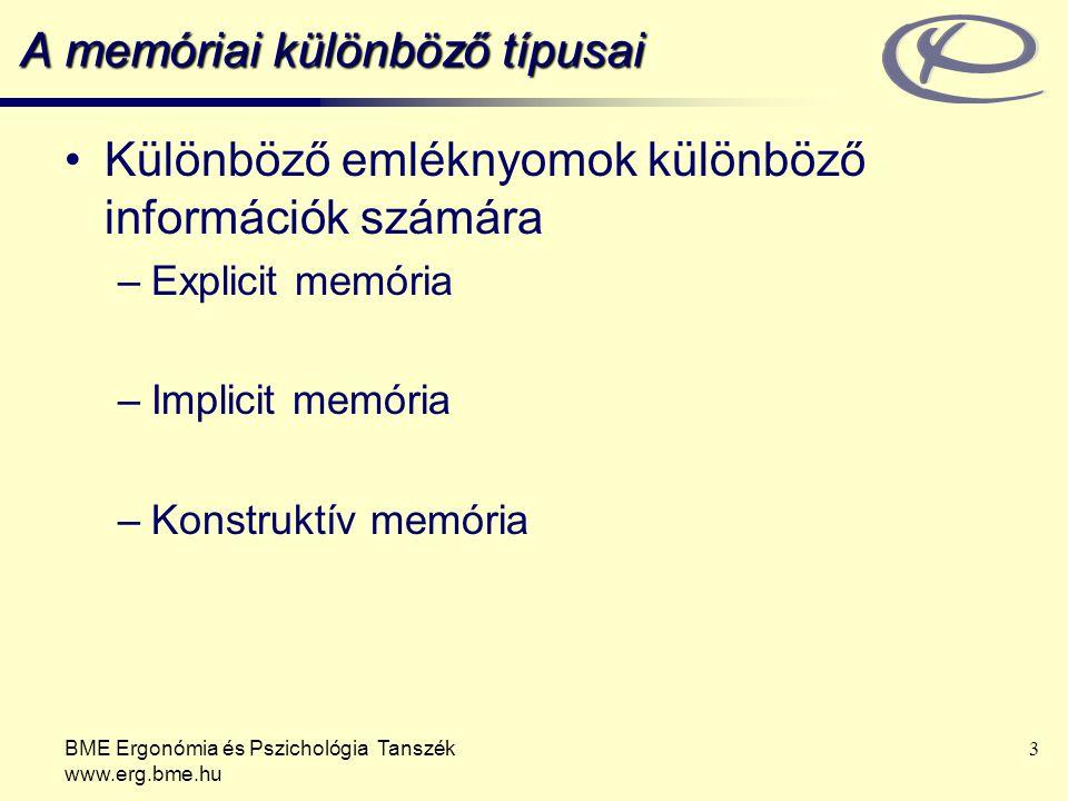 BME Ergonómia és Pszichológia Tanszék www.erg.bme.hu 3 A memóriai különböző típusai Különböző emléknyomok különböző információk számára –Explicit memó