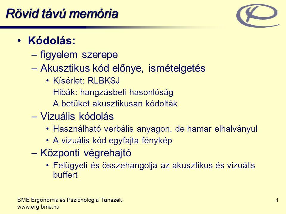BME Ergonómia és Pszichológia Tanszék www.erg.bme.hu 4 Rövid távú memória Kódolás: –figyelem szerepe –Akusztikus kód előnye, ismételgetés Kísérlet: RL