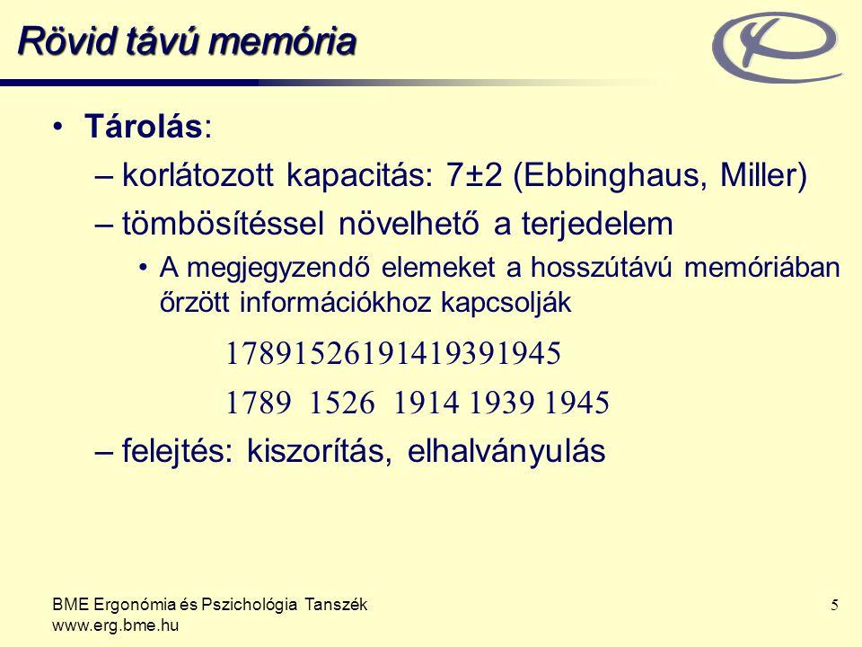 BME Ergonómia és Pszichológia Tanszék www.erg.bme.hu 5 Rövid távú memória Tárolás: –korlátozott kapacitás: 7±2 (Ebbinghaus, Miller) –tömbösítéssel növ