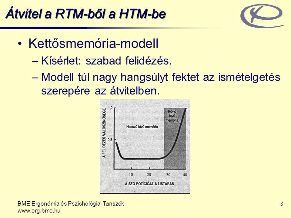 BME Ergonómia és Pszichológia Tanszék www.erg.bme.hu 8 Átvitel a RTM-ből a HTM-be Kettősmemória-modell –Kísérlet: szabad felidézés. –Modell túl nagy h