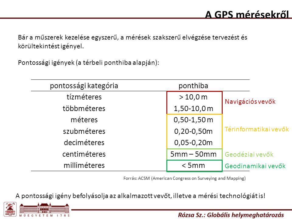 A GPS mérésekről Bár a műszerek kezelése egyszerű, a mérések szakszerű elvégzése tervezést és körültekintést igényel. Pontossági igények (a térbeli po