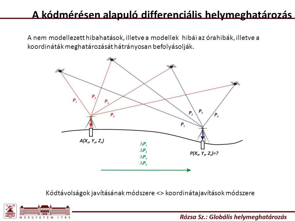 A kódmérésen alapuló differenciális helymeghatározás A nem modellezett hibahatások, illetve a modellek hibái az órahibák, illetve a koordináták meghat
