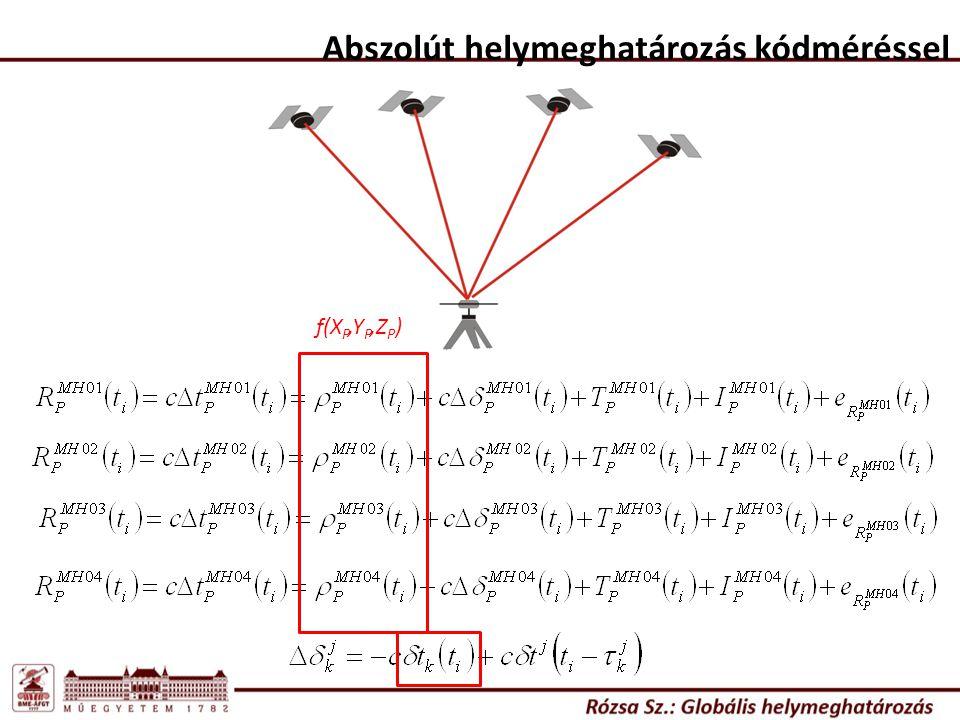 Abszolút helymeghatározás kódméréssel f(X P,Y P,Z P )