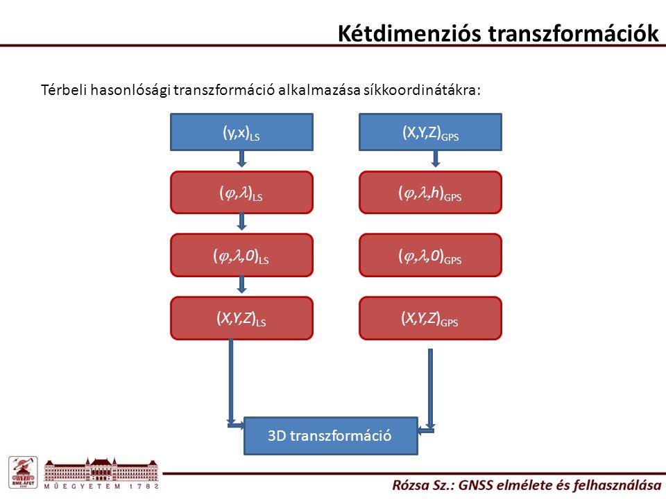 Kétdimenziós transzformációk Térbeli hasonlósági transzformáció alkalmazása síkkoordinátákra: (X,Y,Z) LS ( , ) LS ( ,0) LS 3D transzformáció (y,x)