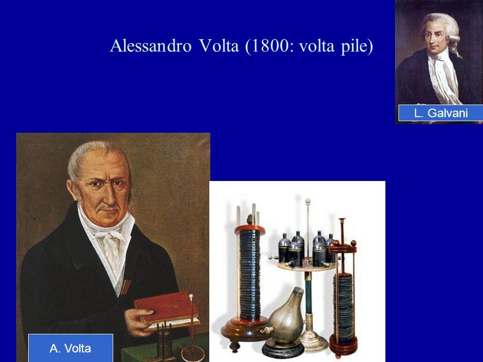 Alessandro Volta (1800: volta pile) L. Galvani A. Volta
