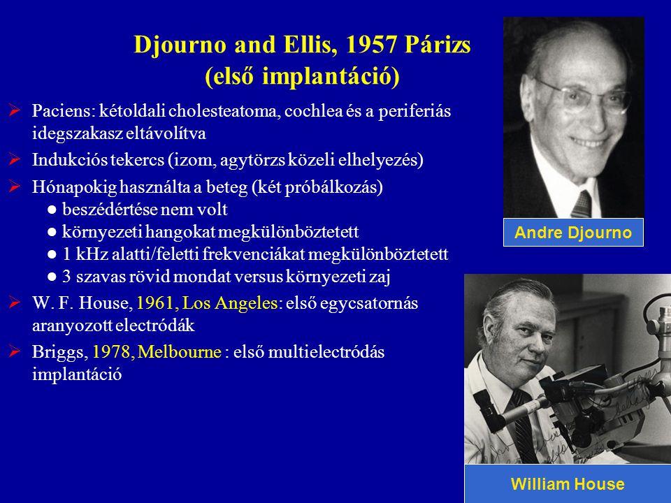 Djourno and Ellis, 1957 Párizs (első implantáció)  Paciens: kétoldali cholesteatoma, cochlea és a periferiás idegszakasz eltávolítva  Indukciós teke