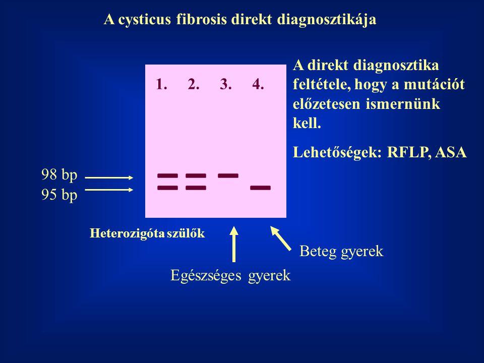 98 bp 95 bp Heterozigóta szülők Egészséges gyerek Beteg gyerek 1. 2. 3. 4. A cysticus fibrosis direkt diagnosztikája A direkt diagnosztika feltétele,