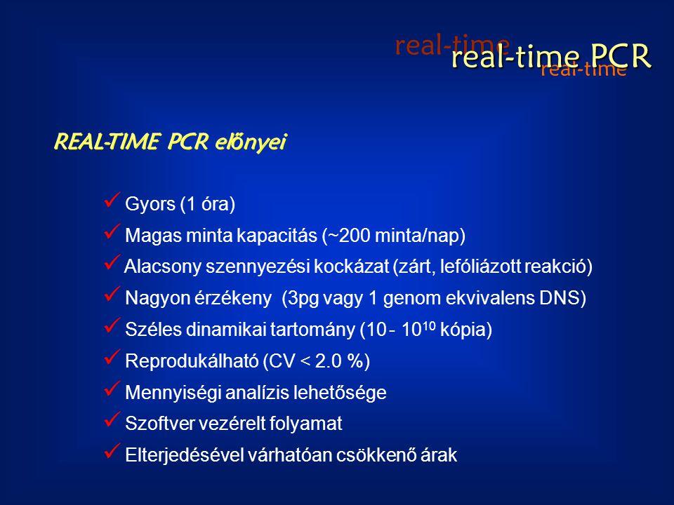 REAL-TIME PCR el ő nyei Gyors (1 óra) Magas minta kapacitás (~200 minta/nap) Alacsony szennyezési kockázat (zárt, lefóliázott reakció) Nagyon érzékeny
