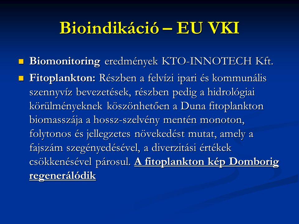 Bioindikáció – EU VKI Biomonitoring eredmények KTO-INNOTECH Kft. Biomonitoring eredmények KTO-INNOTECH Kft. Fitoplankton: Részben a felvízi ipari és k