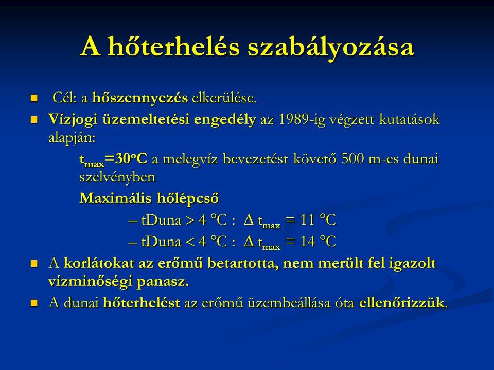 Újabb vizsgálatok Módosulások miatt (hidrológia és időjárás, vízminőség, élettartam hosszabbítás, teljesítmény növelése) 1999-től a bevezetési szakaszon a Barákai gázlóig, majd Dombori-ig, 2002-től Mohácsig vízkémiai és vízbiológiai megfigyelések.