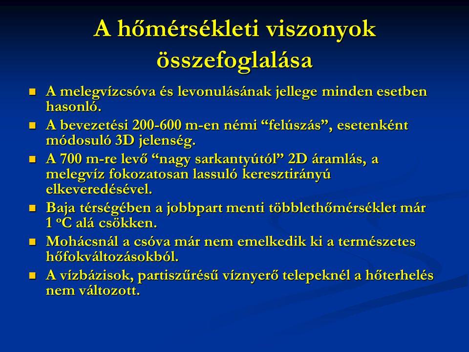 A hőterhelés vízminőségi hatásai A Duna folyó állapotát befolyásoló környezeti tényezők A Duna folyó állapotát befolyásoló környezeti tényezők Hidrológia, üledéktranszport folyamatok, vízkészletek Hidrológia, üledéktranszport folyamatok, vízkészletek Szennyező források, terhelések és időbeli változásaik Szennyező források, terhelések és időbeli változásaik A Duna hidrobiológiai és ökológiai állapota A Duna hidrobiológiai és ökológiai állapota A vízkémiai komponens csoportok változásai A vízkémiai komponens csoportok változásai Trendszámítások az elmúlt 30 évre vonatkozóan (1973-2003) Trendszámítások az elmúlt 30 évre vonatkozóan (1973-2003) Hossz-szelvény menti változások az elmúlt években Hossz-szelvény menti változások az elmúlt években Fitoplankton állomány és az eutrofizációs állapot változása Fitoplankton állomány és az eutrofizációs állapot változása Zooplankton együttesek Zooplankton együttesek Makroszkópos vízi gerinctelen fauna Makroszkópos vízi gerinctelen fauna A Duna biológiai vízminősége A Duna biológiai vízminősége Halobitás Halobitás Trofitás Trofitás Szaprobitás Szaprobitás Toxicitás Toxicitás Szerves és szervetlen mikroszennyezők Szerves és szervetlen mikroszennyezők A Duna vízének és üledékének nehézfém szennyezettsége változásai A Duna vízének és üledékének nehézfém szennyezettsége változásai