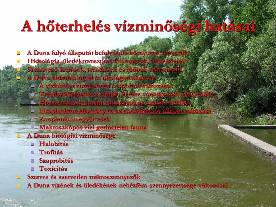 A hőterhelés vízminőségi hatásai A Duna folyó állapotát befolyásoló környezeti tényezők A Duna folyó állapotát befolyásoló környezeti tényezők Hidroló