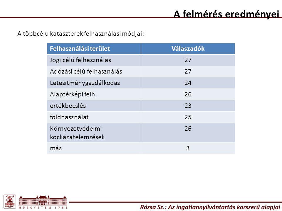 A többcélú kataszterek felhasználási módjai: A felmérés eredményei Felhasználási területVálaszadók Jogi célú felhasználás27 Adózási célú felhasználás27 Létesítménygazdálkodás24 Alaptérképi felh.26 értékbecslés23 földhasználat25 Környezetvédelmi kockázatelemzések 26 más3