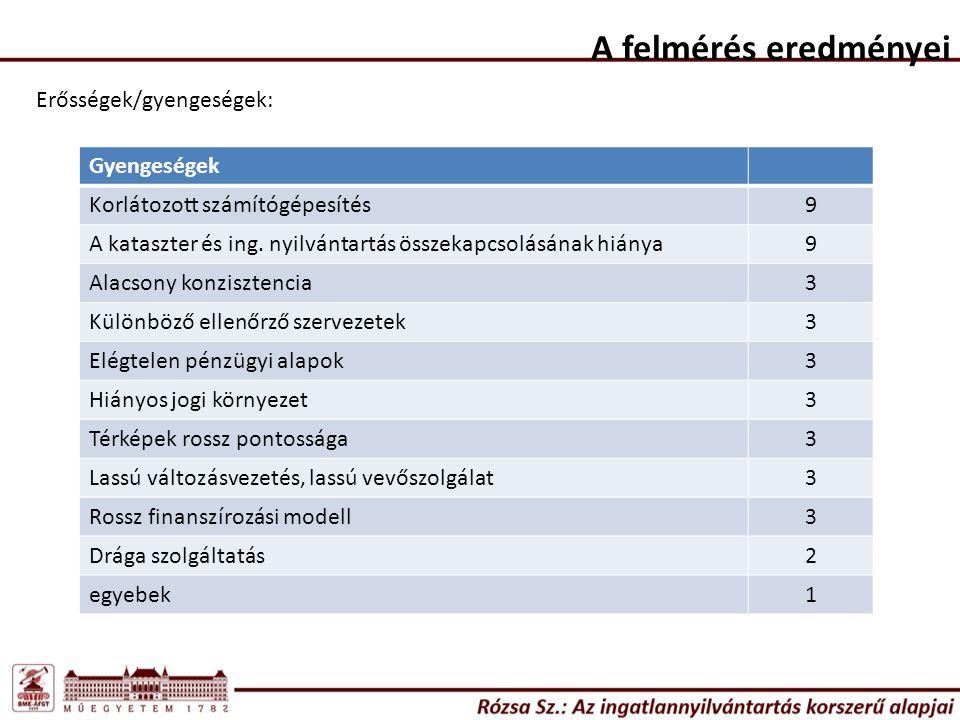 A felmérés eredményei Erősségek/gyengeségek: Gyengeségek Korlátozott számítógépesítés9 A kataszter és ing.