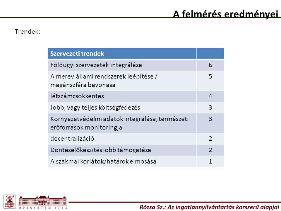 Szervezeti trendek Földügyi szervezetek integrálása6 A merev állami rendszerek leépítése / magánszféra bevonása 5 létszámcsökkentés4 Jobb, vagy teljes költségfedezés3 Környezetvédelmi adatok integrálása, természeti erőforrások monitoringja 3 decentralizáció2 Döntéselőkészítés jobb támogatása2 A szakmai korlátok/határok elmosása1 Trendek: A felmérés eredményei