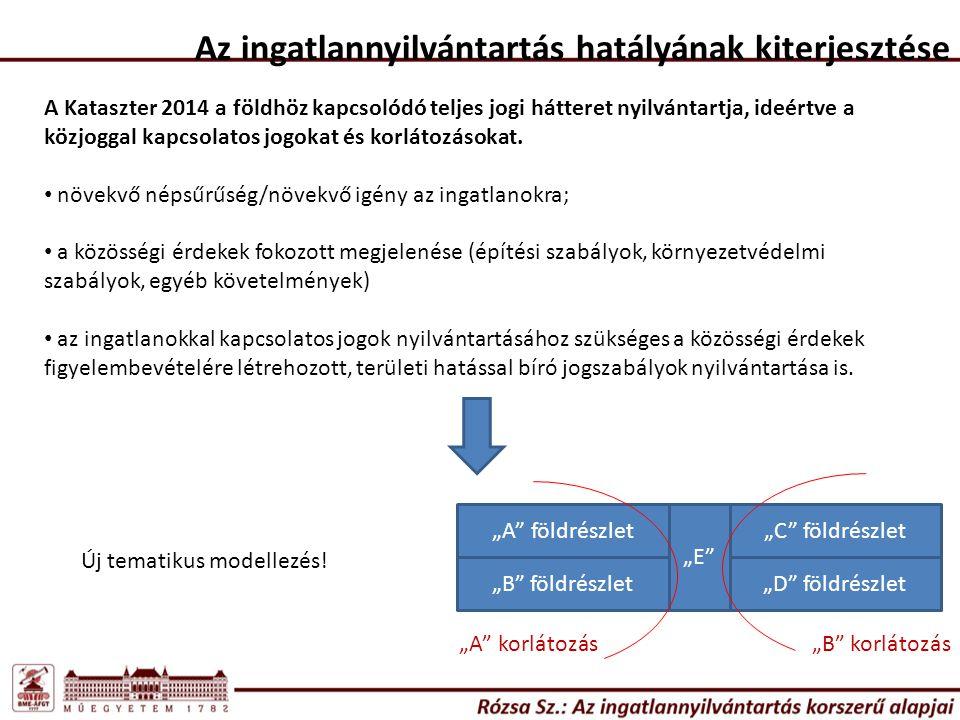 A Kataszter 2014 a földhöz kapcsolódó teljes jogi hátteret nyilvántartja, ideértve a közjoggal kapcsolatos jogokat és korlátozásokat.