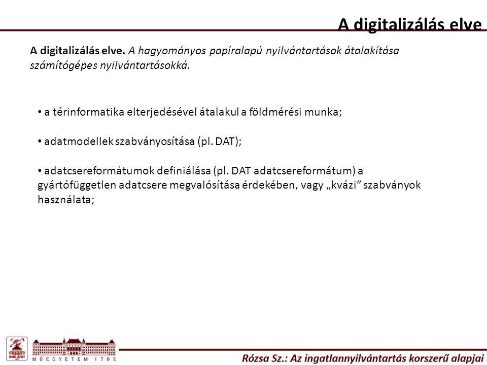 A digitalizálás elve A digitalizálás elve.