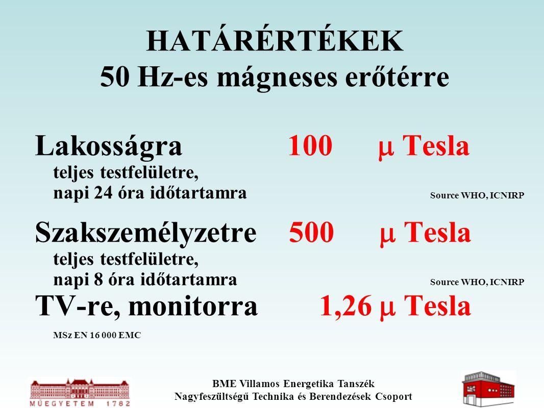 BME Villamos Energetika Tanszék Nagyfeszültségű Technika és Berendezések Csoport HATÁRÉRTÉKEK 50 Hz-es mágneses erőtérre Lakosságra 100  Tesla teljes