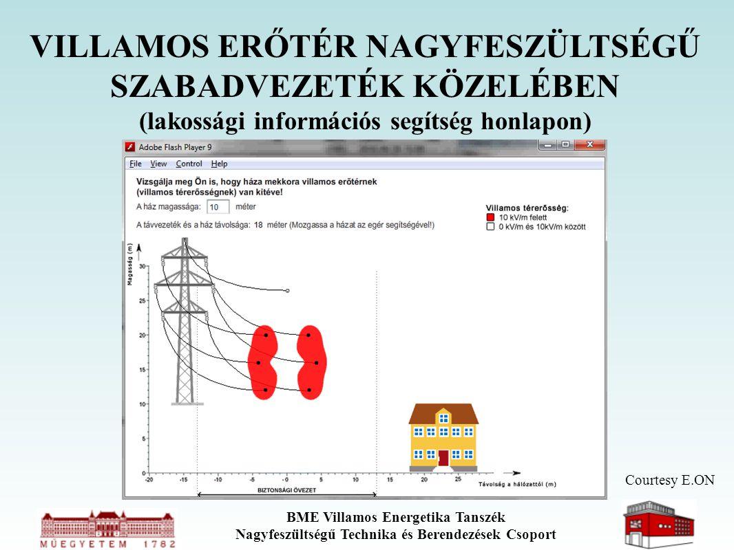 BME Villamos Energetika Tanszék Nagyfeszültségű Technika és Berendezések Csoport Courtesy E.ON VILLAMOS ERŐTÉR NAGYFESZÜLTSÉGŰ SZABADVEZETÉK KÖZELÉBEN
