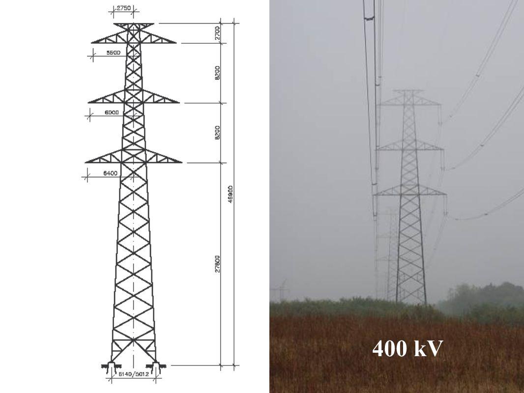 BME Villamos Energetika Tanszék Nagyfeszültségű Technika és Berendezések Csoport Courtesy MAVIR 400 kV