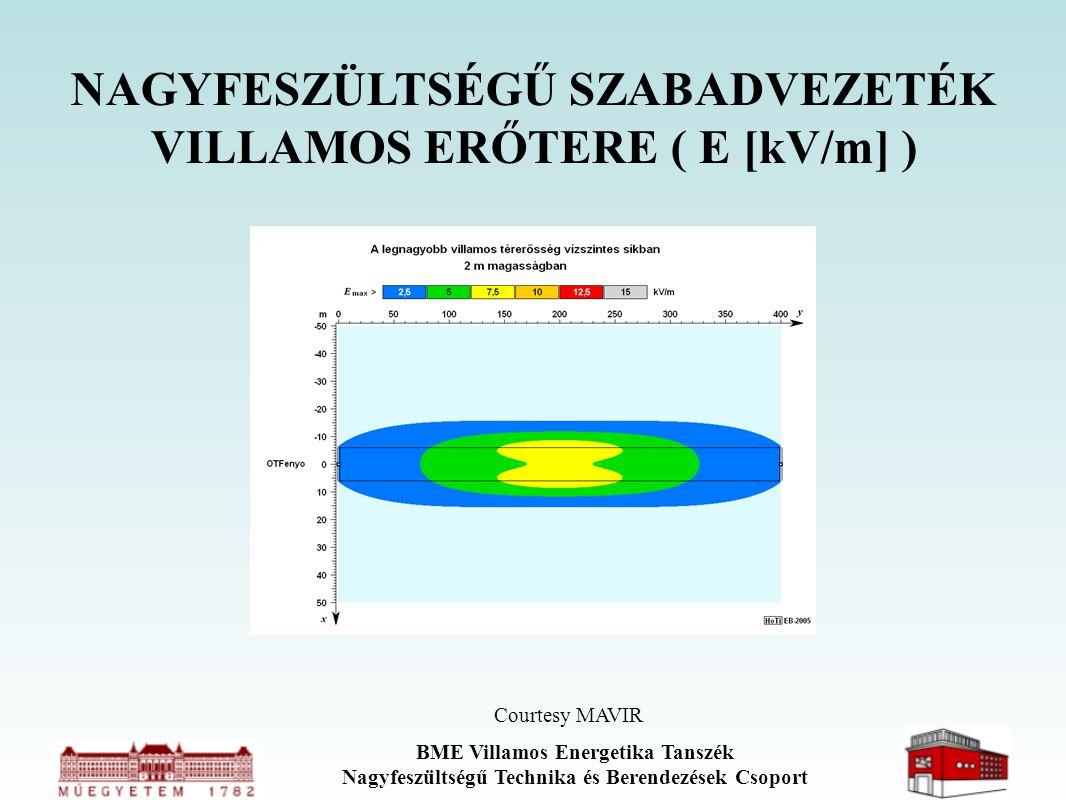 BME Villamos Energetika Tanszék Nagyfeszültségű Technika és Berendezések Csoport Courtesy MAVIR NAGYFESZÜLTSÉGŰ SZABADVEZETÉK VILLAMOS ERŐTERE ( E [kV