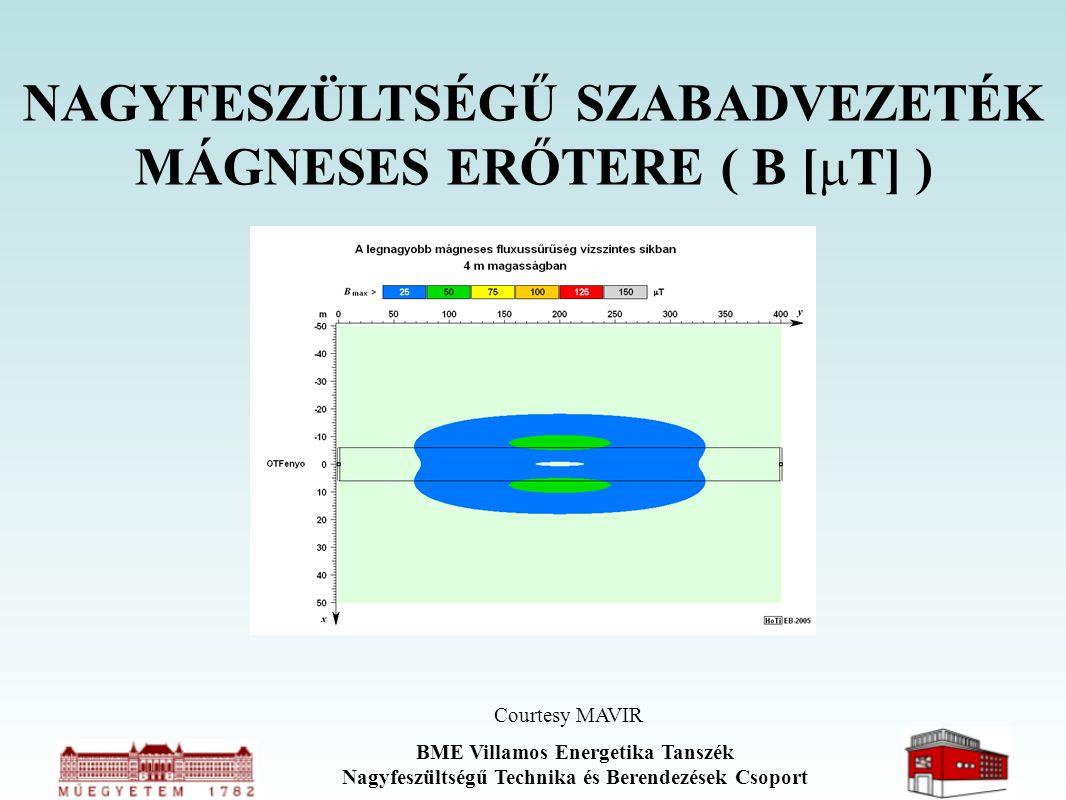 BME Villamos Energetika Tanszék Nagyfeszültségű Technika és Berendezések Csoport NAGYFESZÜLTSÉGŰ SZABADVEZETÉK MÁGNESES ERŐTERE ( B [  T] ) Courtesy