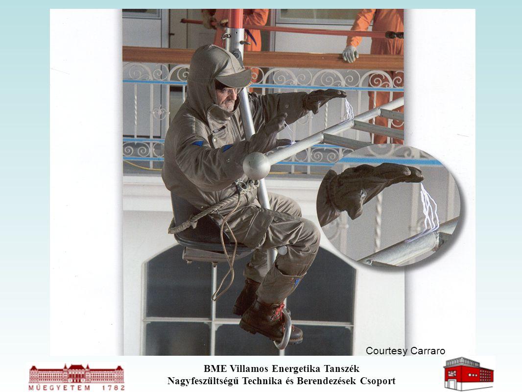 BME Villamos Energetika Tanszék Nagyfeszültségű Technika és Berendezések Csoport Courtesy Carraro