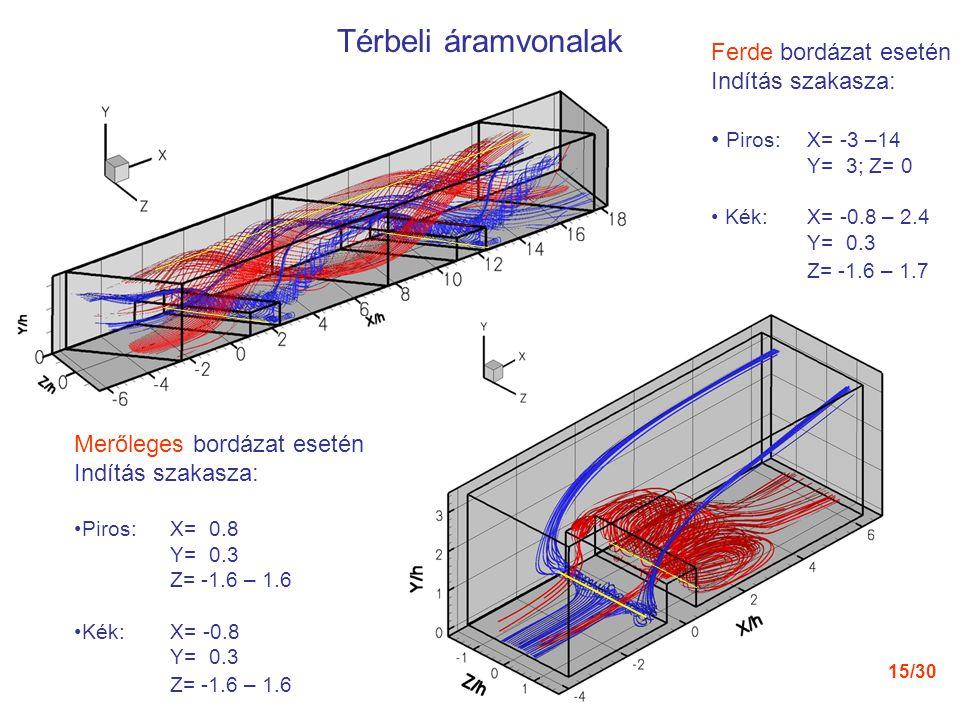 15/30 Térbeli áramvonalak Ferde bordázat esetén Indítás szakasza: Piros: X= -3 –14 Y= 3; Z= 0 Kék:X= -0.8 – 2.4 Y= 0.3 Z= -1.6 – 1.7 Merőleges bordáza