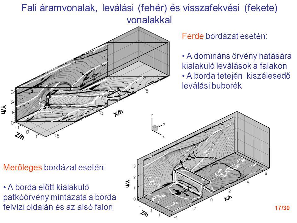 17/30 Fali áramvonalak, leválási (fehér) és visszafekvési (fekete) vonalakkal Ferde bordázat esetén: A domináns örvény hatására kialakuló leválások a