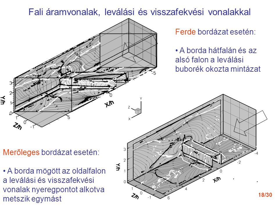 18/30 Fali áramvonalak, leválási és visszafekvési vonalakkal Ferde bordázat esetén: A borda hátfalán és az alsó falon a leválási buborék okozta mintáz
