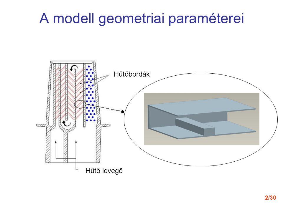 2/30 A modell geometriai paraméterei Hűtőbordák Hűtő levegő