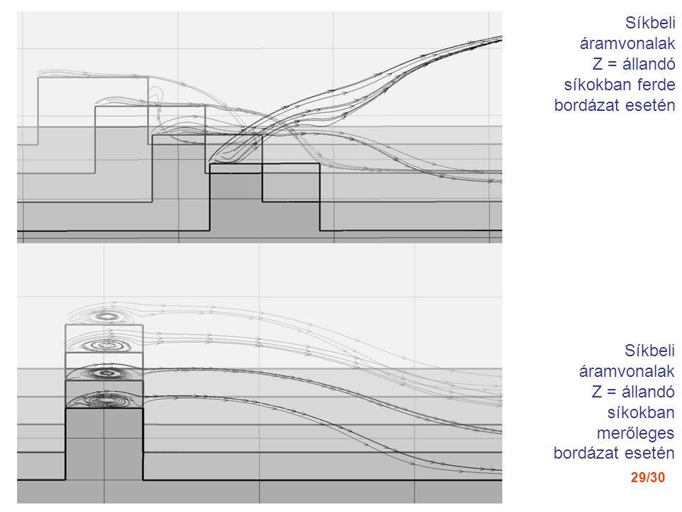 29/30 Síkbeli áramvonalak Z = állandó síkokban ferde bordázat esetén Síkbeli áramvonalak Z = állandó síkokban merőleges bordázat esetén