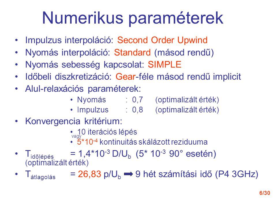 6/30 Impulzus interpoláció: Second Order Upwind Nyomás interpoláció: Standard (másod rendű) Nyomás sebesség kapcsolat: SIMPLE Időbeli diszkretizáció: