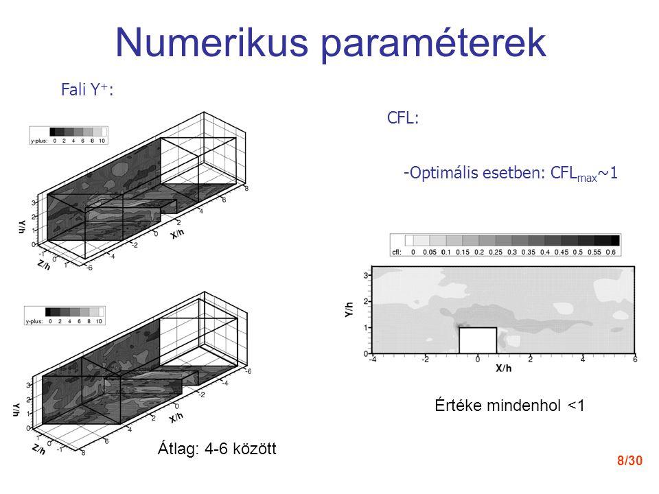 8/30 Numerikus paraméterek Fali Y + : -Optimális esetben: CFL max ~1 CFL: Átlag: 4-6 között Értéke mindenhol <1