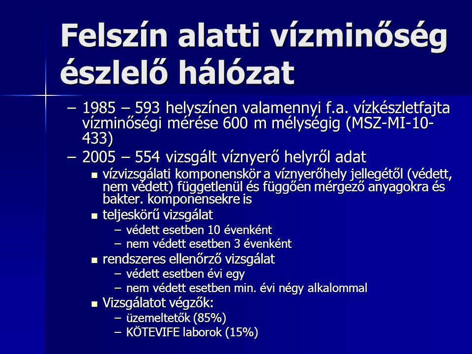 Felszín alatti vízminőség észlelő hálózat –1985 – 593 helyszínen valamennyi f.a. vízkészletfajta vízminőségi mérése 600 m mélységig (MSZ-MI-10- 433) –